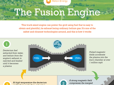 The Fusion Engine