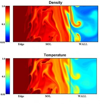 A snapshot of plasma density obtained using an Edge-SOL Electrostatic (ESEL) simulation of JET Ohmic/L-mode plasmas. The simulations show good agreement with experimentally measured radial profiles. Courtesy of A.Nielsen, Euratom-Risoe.