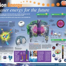 Fusion Energy - Cleaner energy for the future