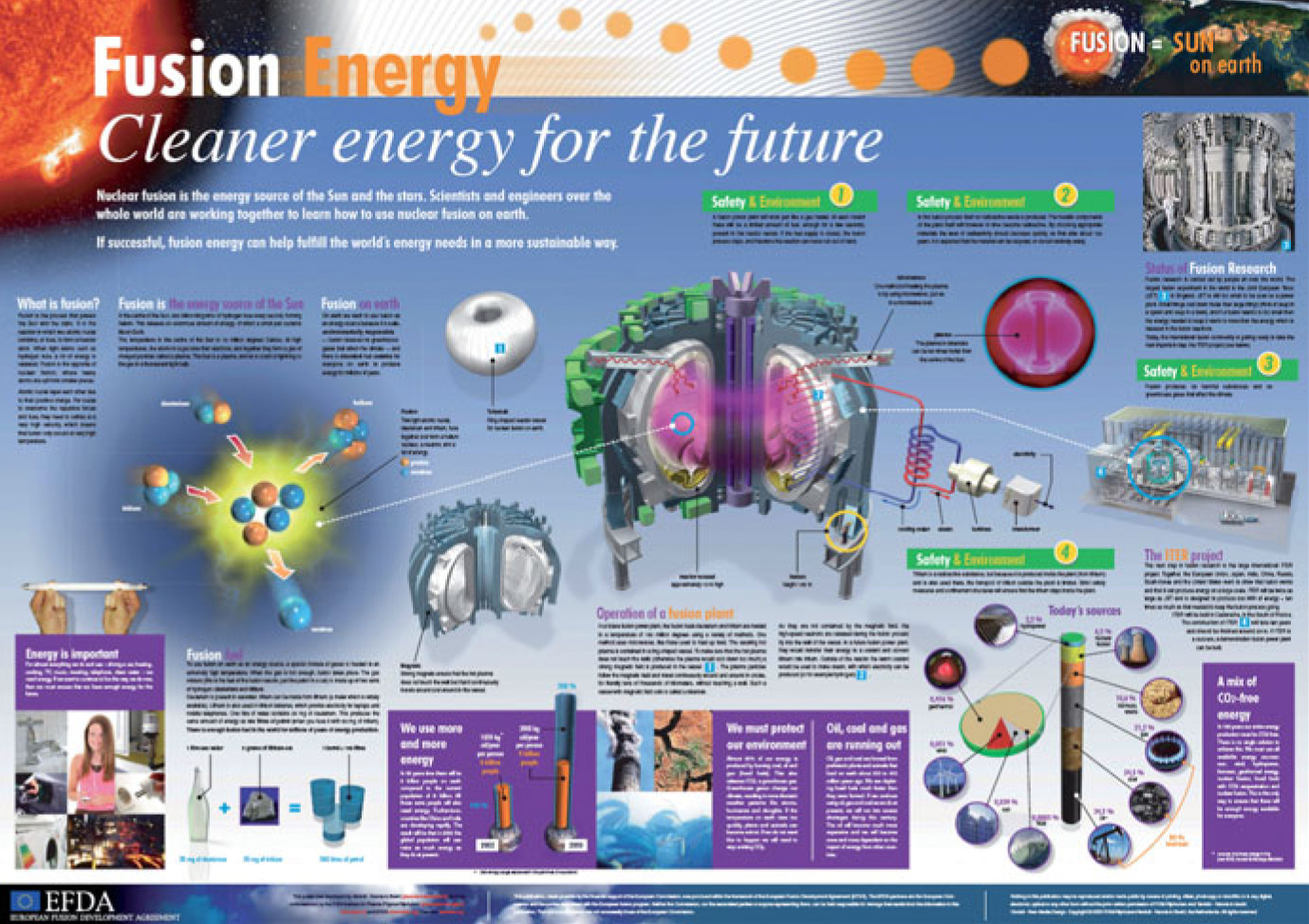 New Educational Poster | EUROfusion