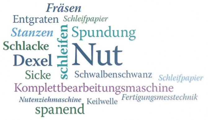 Specific German words related to the metallworking industry.